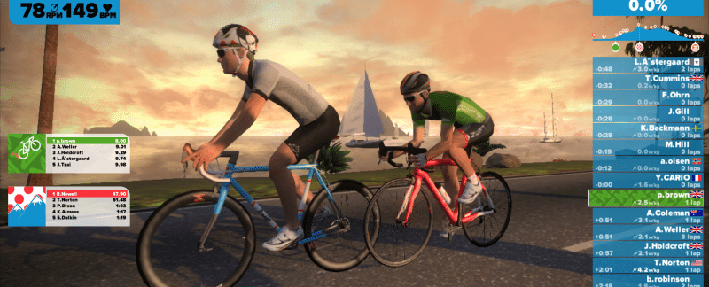 Zwift indoor cycling Review